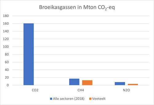 178-1 graph