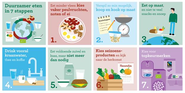 Duurzamer eten in 7 stappen