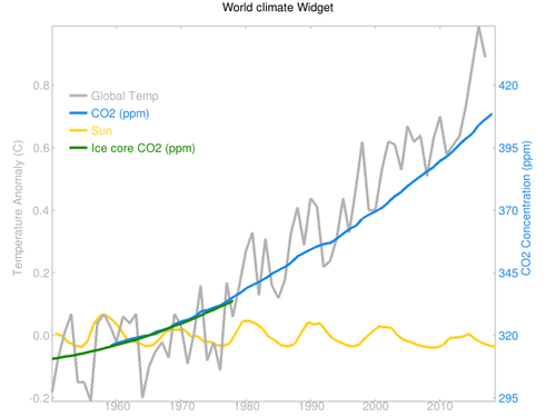 world-climate-widget.png